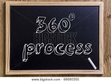360 Degree Process