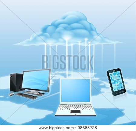 Devices Connected To The Cloud