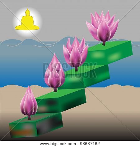 Four Lotus Metaphor For Buddhist Personal Character