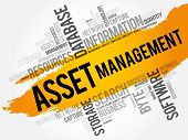 Asset Management Word Cloud Collage, Business Concept Background poster