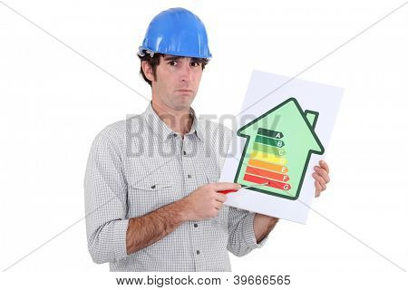 Man pointing to energy efficiency panel