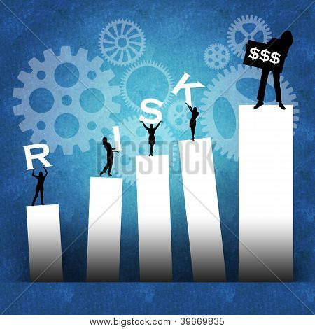 Business risk leading to success