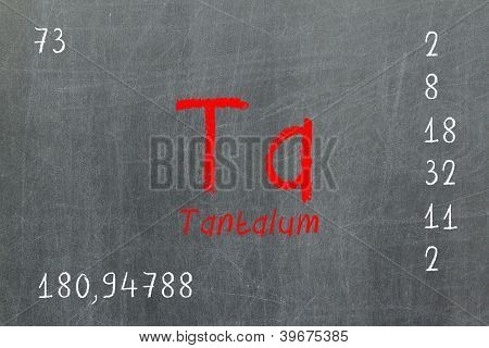 Isolated Blackboard With Periodic Table, Tantalum