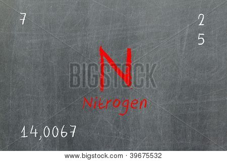 Isolated Blackboard With Periodic Table, Nitrogen
