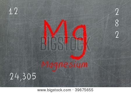 Isolated Blackboard With Periodic Table, Magnesium
