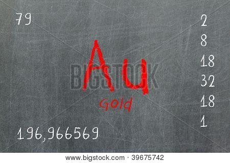 Isolated Blackboard With Periodic Table, Gold