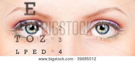 Olho com gráfico de teste de visão