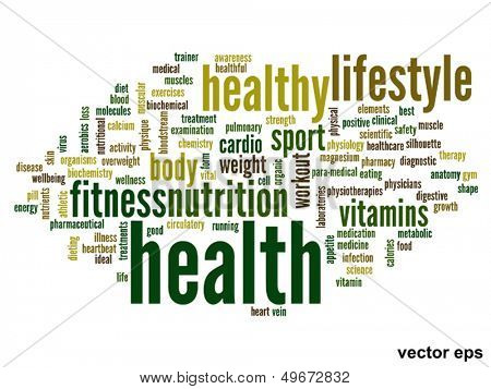 Vector eps concept or conceptual abstract word cloud on white background as metaphor for health,nutrition,diet,wellness,body,energy,medical,fitness,medical,gym,medicine,sport,heart or science