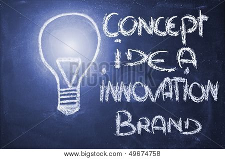 Concept Idea Innovation & Branding, Lightbulb On Blackboard