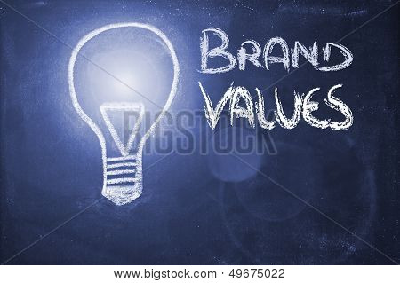 Lightbulb On Blackboard, Brand Values & Copyspace