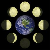 stock photo of lunate  - Space illustration of main lunar phases around planet Earth on black background - JPG