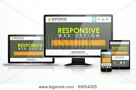 Responsive Web Design In Different Devices