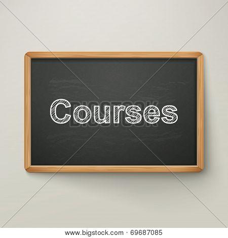 Courses On Blackboard In Wooden Frame