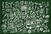 pic of tween  - Back to School Supplies Sketchy chalkboard Doodles lettering with  Swirls - JPG