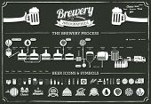image of brew  - brewery infographics  - JPG