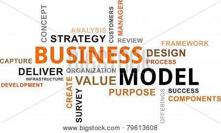 word cloud - business model