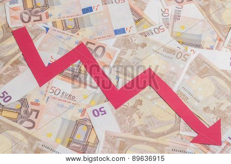 Decrease Euro Value