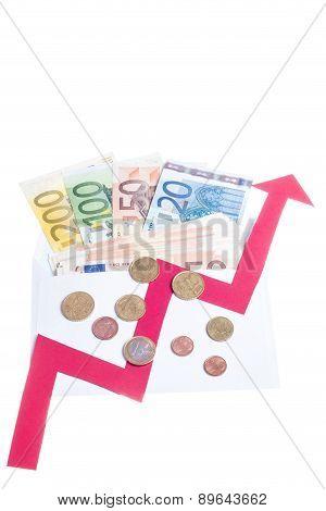 Value Of Euro Increasing