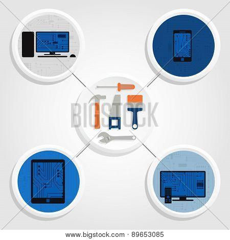 Repairing Electronic Equipment