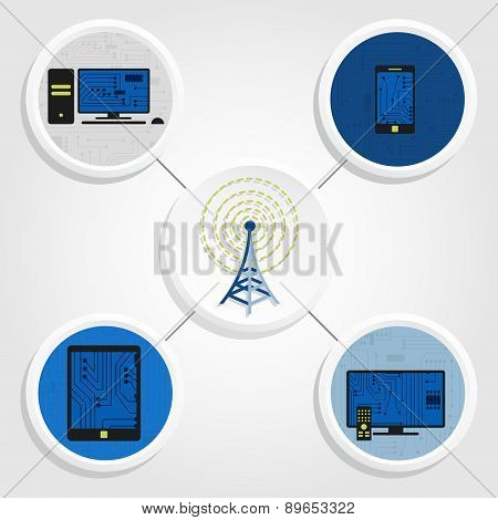Electronic Equipment And Telecommunication Antenna