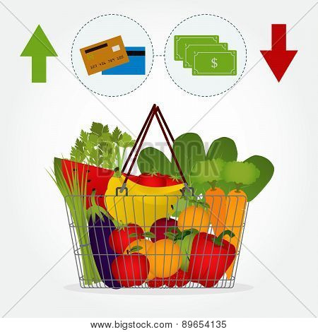 Supermarket Basket With Vegetables And The Payment Method