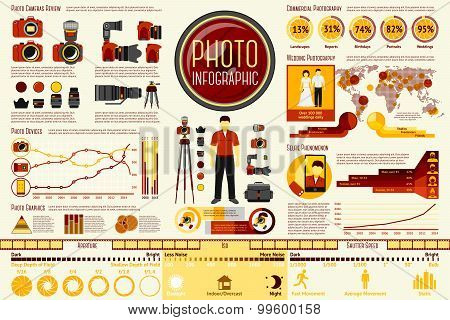 Set of Photographer work Infographic elements with icons, different charts, rates etc. With places f
