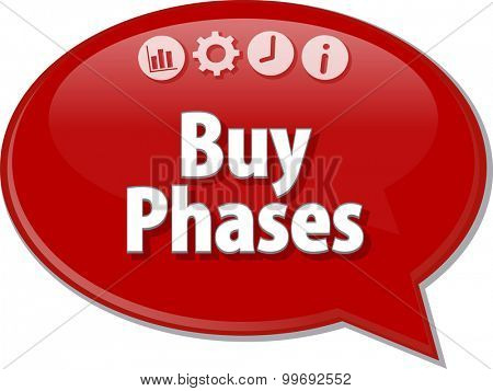 Speech bubble dialog illustration of business term saying Buy Phases