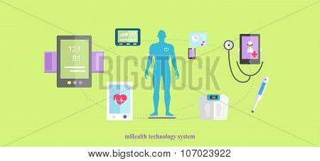 health Technologies System Icon Flat Isolated