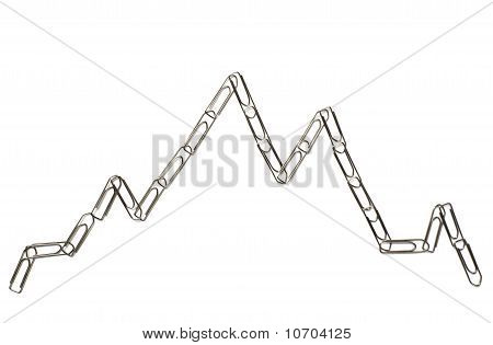 Paper Clips Chart Graph Finance Business