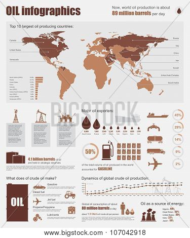 Oil industry vector infographic illustration. Template with map, icons, charts and elements for web