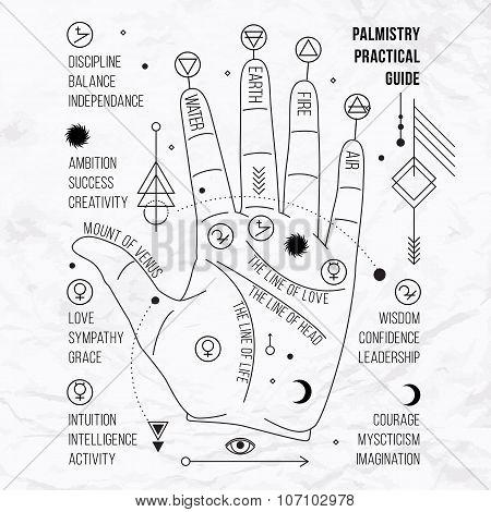 palm with symbols