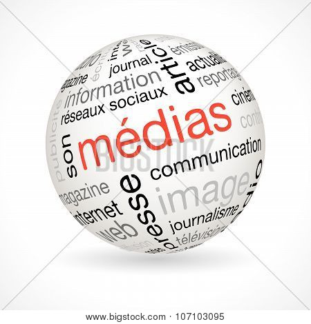 French Media Theme Sphere With Keywords