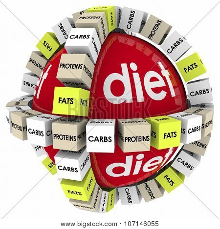 Proteins, Carbs and Fats words on cubes or boxes around a red sphere marked Diet