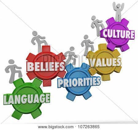 Culture word on gears and people climbing together with shared language, beliefs, priorities and values