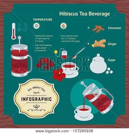 Brewing Hibiscus Beverage Infographic