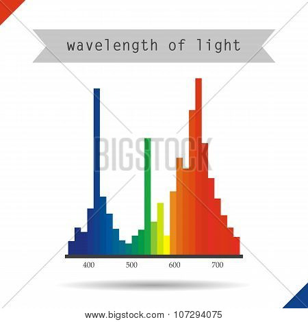 Icon Schedule Of The Wavelength Of Light