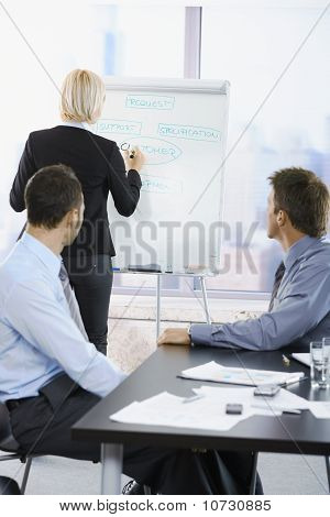 Business People On Presentation
