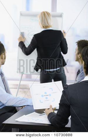 Business Presentation