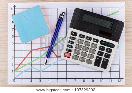 Calculator And Pen On Printouts With Graph
