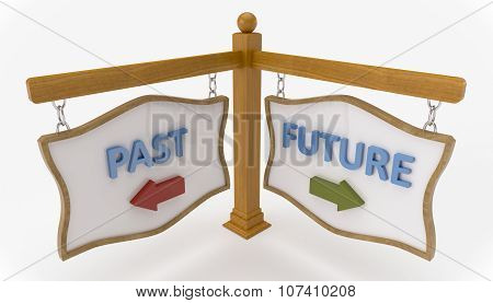 Time Concept Signpost