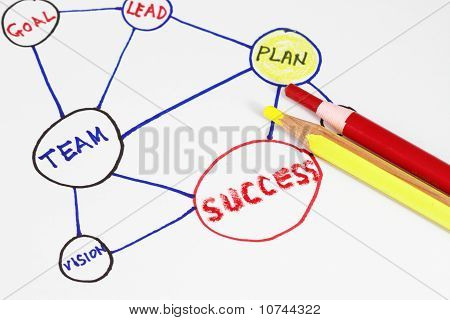 Company Management Abstract
