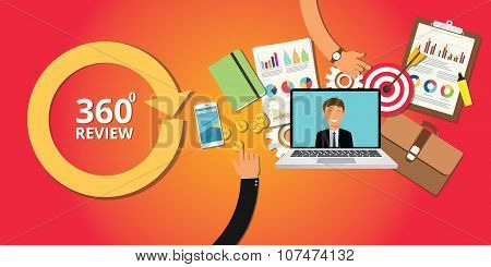 review 360 degree for hrd