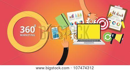 marketing 360 degree concept