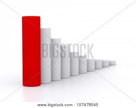 chart success of the cylinders on a white background with red leader. 3d