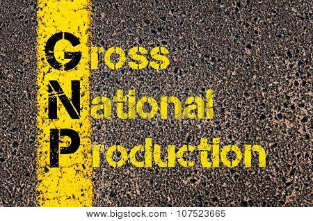 Business Acronym Gnp As Gross National Production