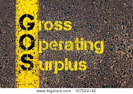 Business Acronym Gos As Gross Operating Surplus