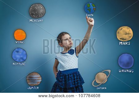 Teen girl holds finger grave Planet Earth Solar System Astronomy