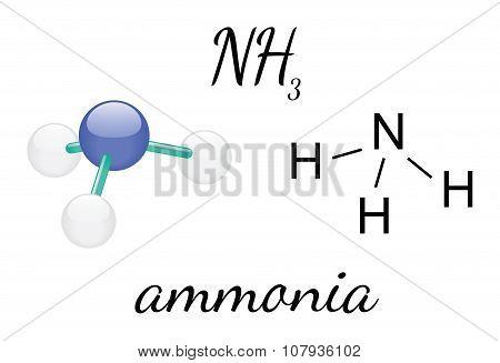 NH3 ammonia molecule