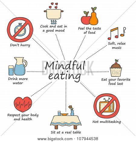 Objects on mindful eating rules theme