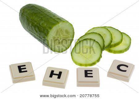Symbolic for EHEC disease